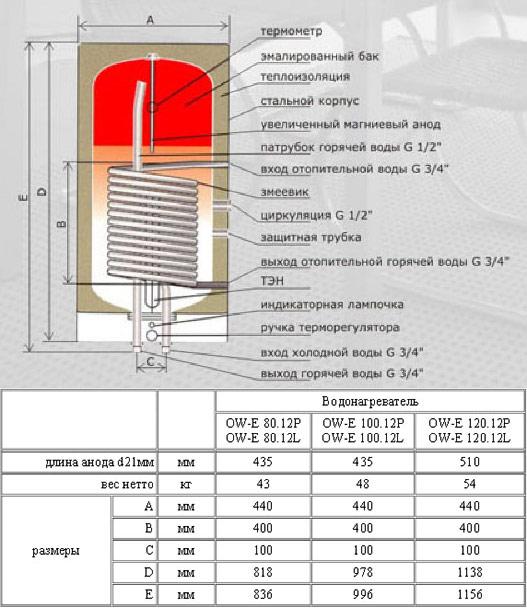 Ванна нейтрализации нагреватель с погруженным теплообменником теплообменник этра порт 32 количество пластин 5 20