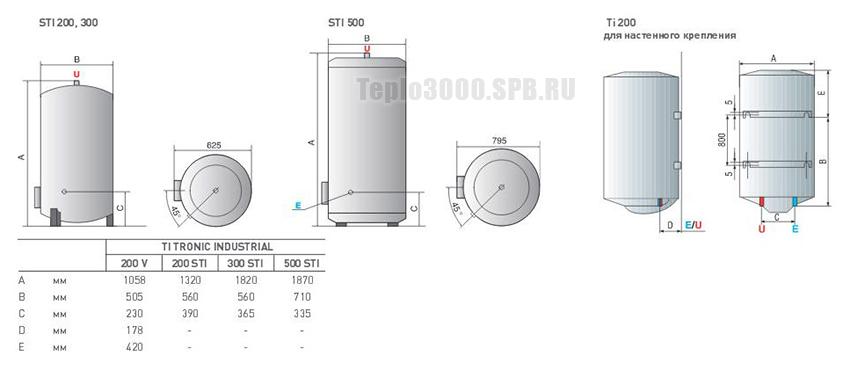 инструкция по эксплуатации водонагревателя аристон tronic