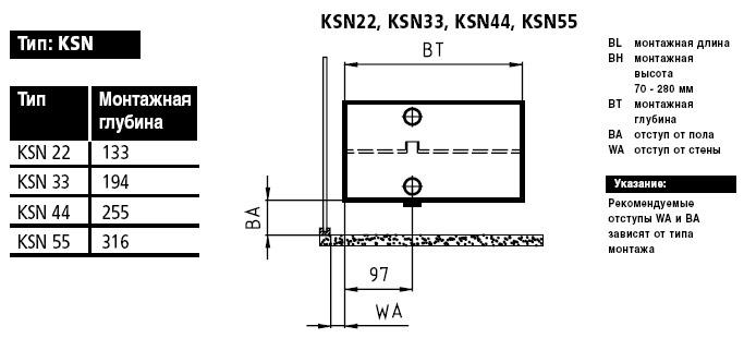 конвекторов Kermi KSN