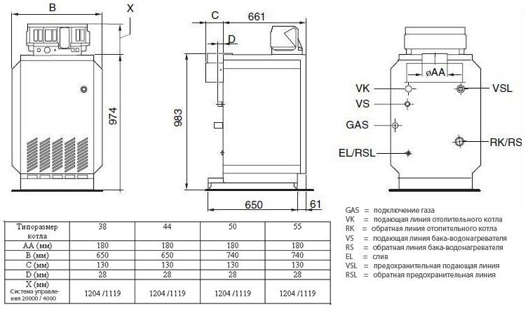 Buderus Logano G234 Ws 44 квт инструкция - фото 7