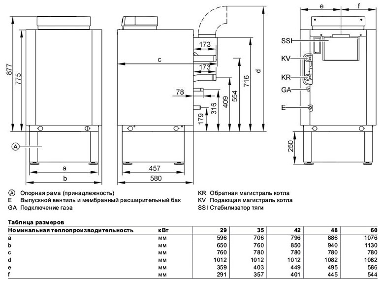 инструкция по эксплуатации vitogas 100 f