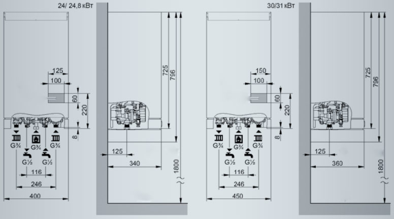 инструкция по эксплуатации газового котла висман Vitopend 100-w - фото 5