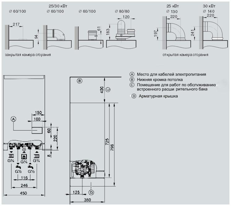 инструкция по эксплуатации газового котла висман Vitopend 100-w - фото 8