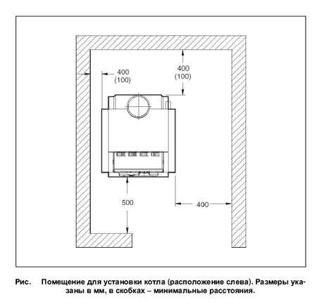 Монтажная схема газовых котлов